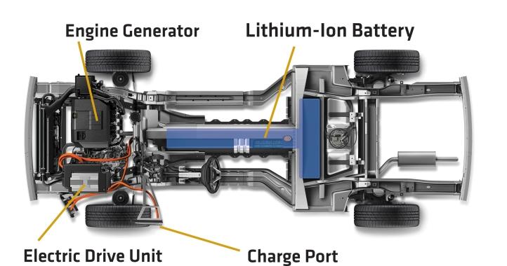 Open Ampera Motores y Bateria
